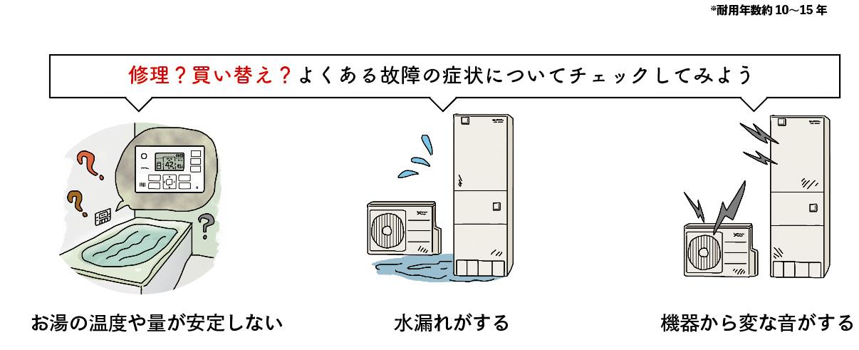修理?買い替え?よくある故障の症状についてチェックしてみよう。/機器から変な音がする/水漏れがする/お湯の温度や量が安定しない